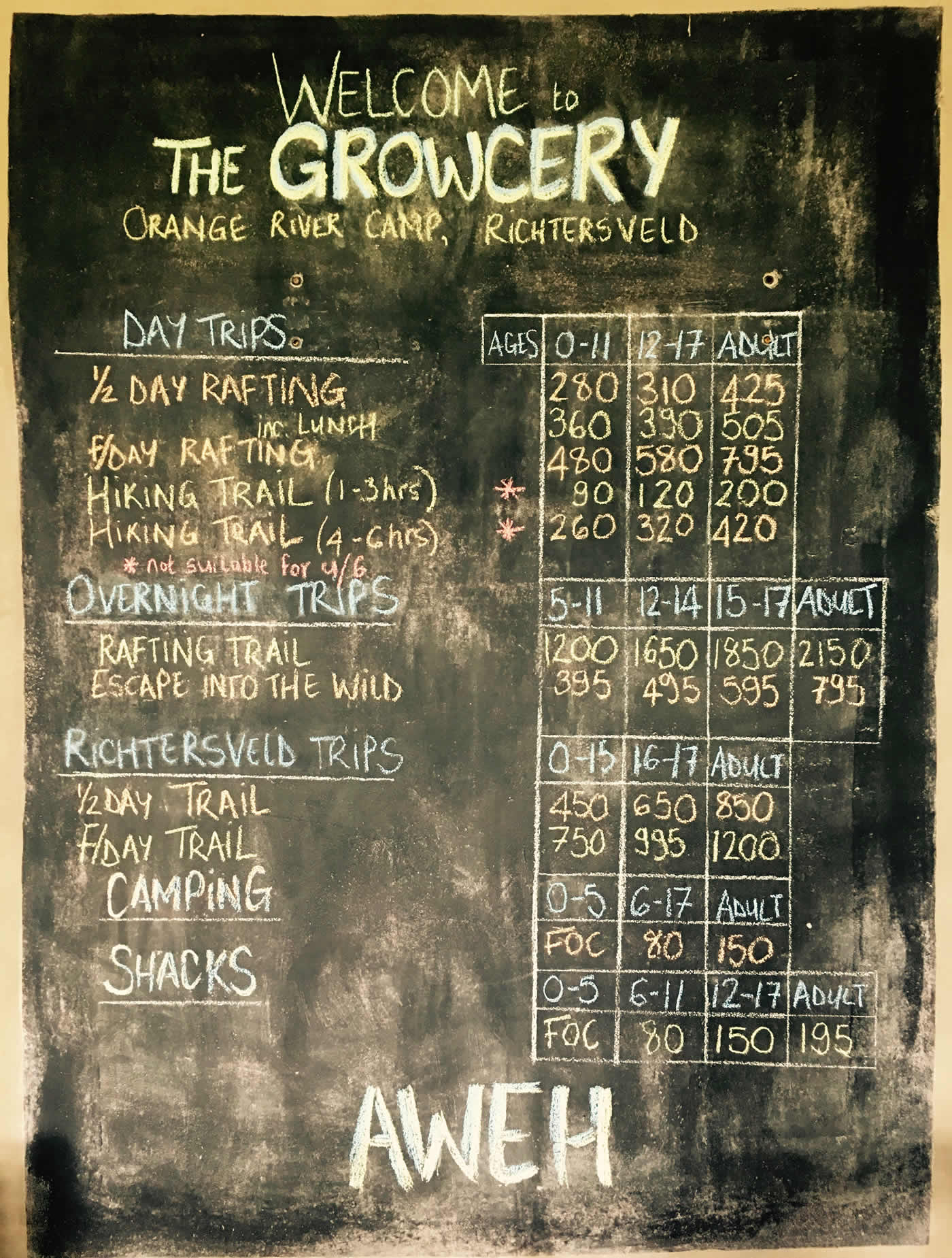 The Growcery Prices